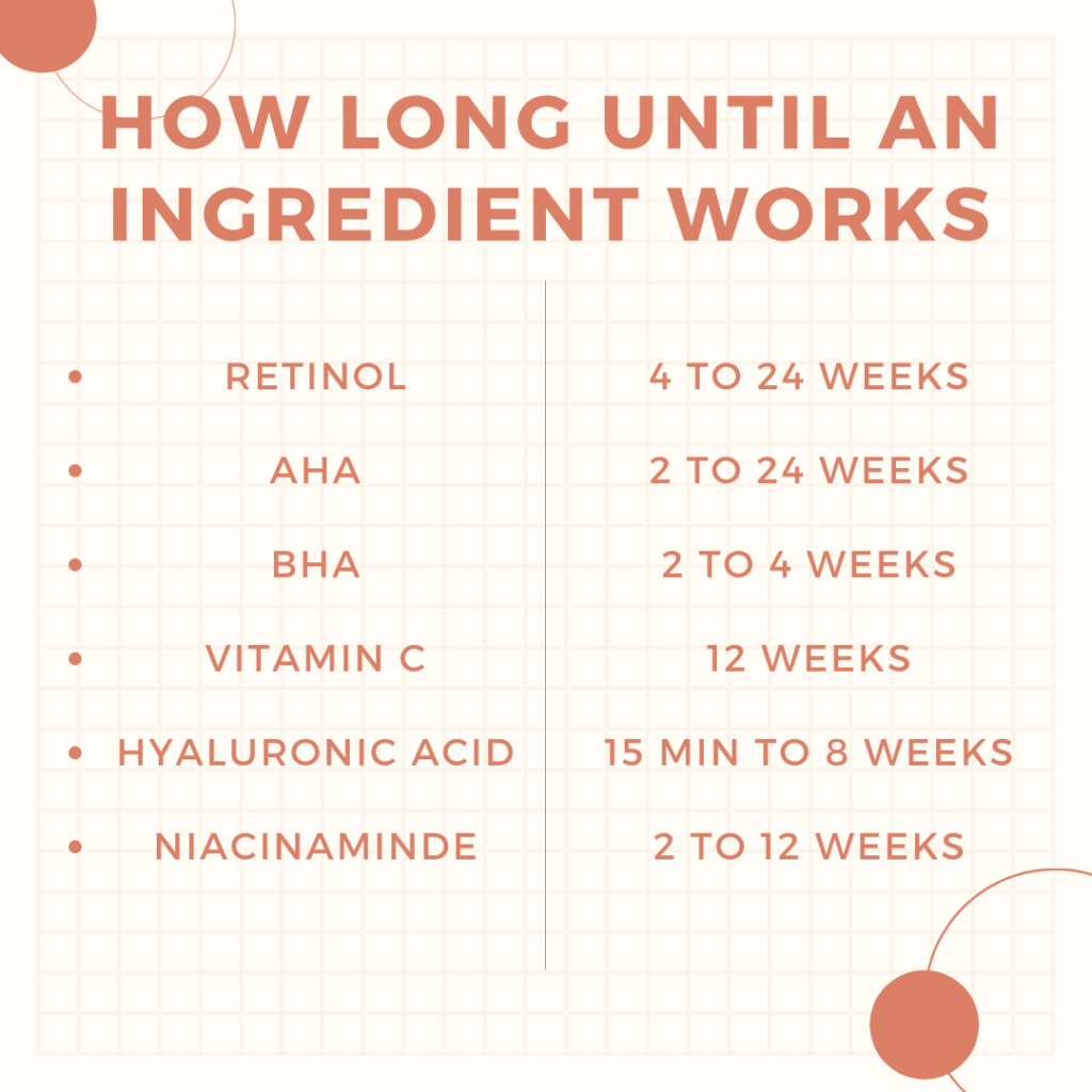 how to know if a skincare product is working